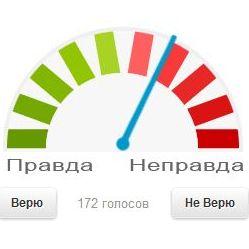 Как пишут новости в рунете