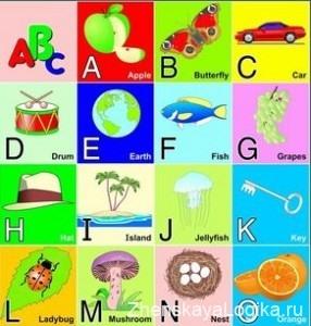 Английский для детей. Учим алфавит